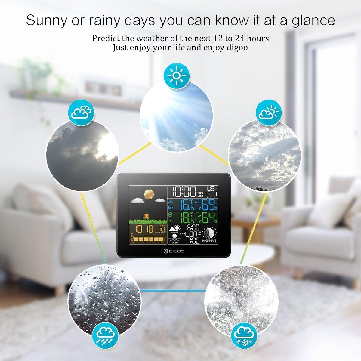 Digitale Barometer kaufen