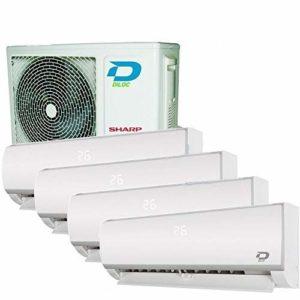Vorteile aus einem Split Klimaanlage Testvergleich