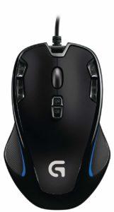 Was ist ein Linkshänder Maus Test und Vergleich?